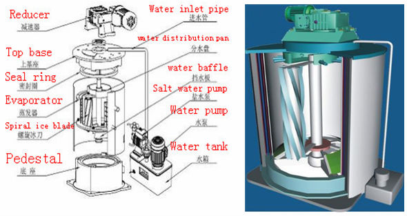 LIER 15T price of industrial evaporator